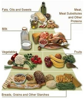 The_Healthy_Eating_Food_Chart-2